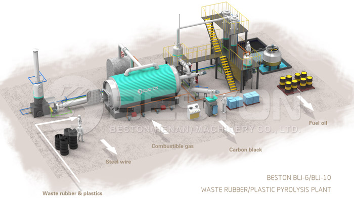 Pyrolysis Machine With Special Design